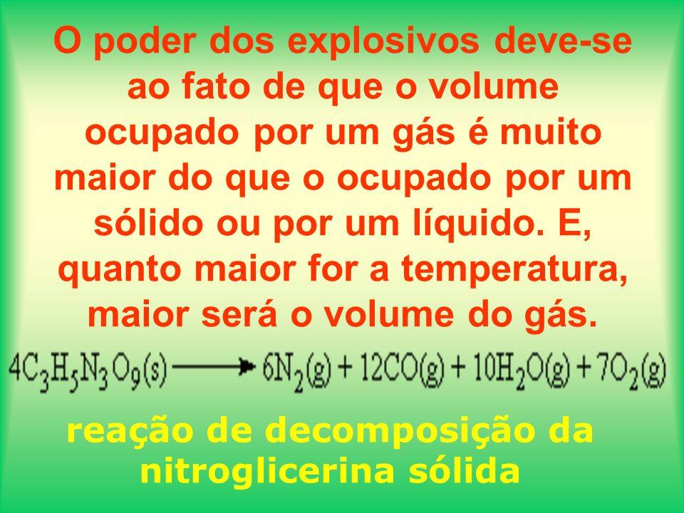 O poder dos explosivos deve-se ao fato de que o volume ocupado por um gás é muito maior do que o ocupado por um sólido ou por um líquido. E, quanto ma