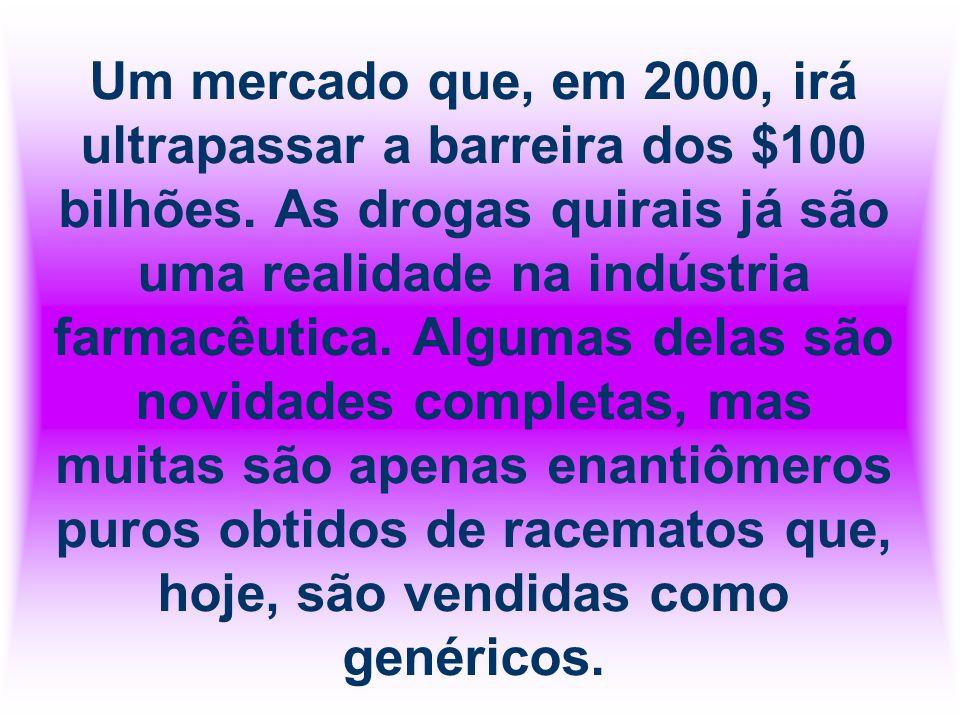 Um mercado que, em 2000, irá ultrapassar a barreira dos $100 bilhões. As drogas quirais já são uma realidade na indústria farmacêutica. Algumas delas