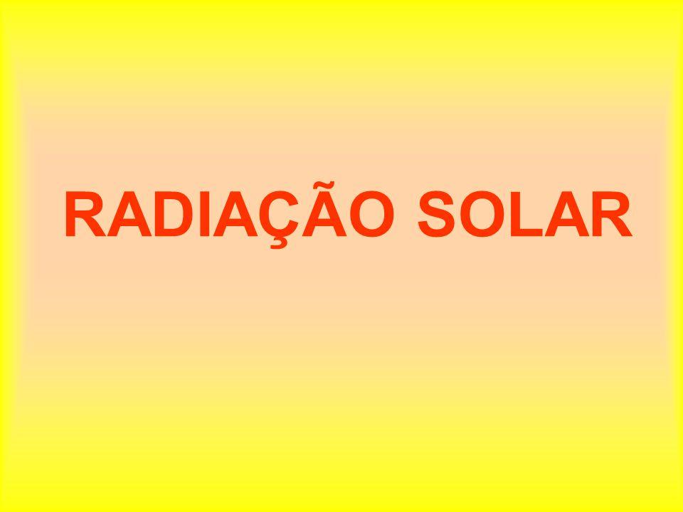 O sol emite uma ampla faixa de radiação eletromagnética que inclui o infra-vermelho, a luz visível e o ultravioleta (UV), que se divide em UVA (com comprimentos de onda variando de 320 a 400 nm), UVB (290 a 320 nm), e UVC (10 a 290 nm).