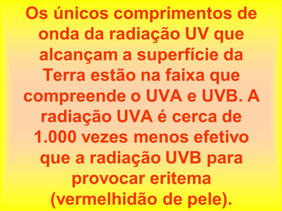Porém, sua predominância na energia solar que alcança a superfície da Terra (de 10 a 100 vezes mais que UVB) faz com que a radiação UVA represente um papel muito importante nos efeitos prejudiciais da exposição ao sol.