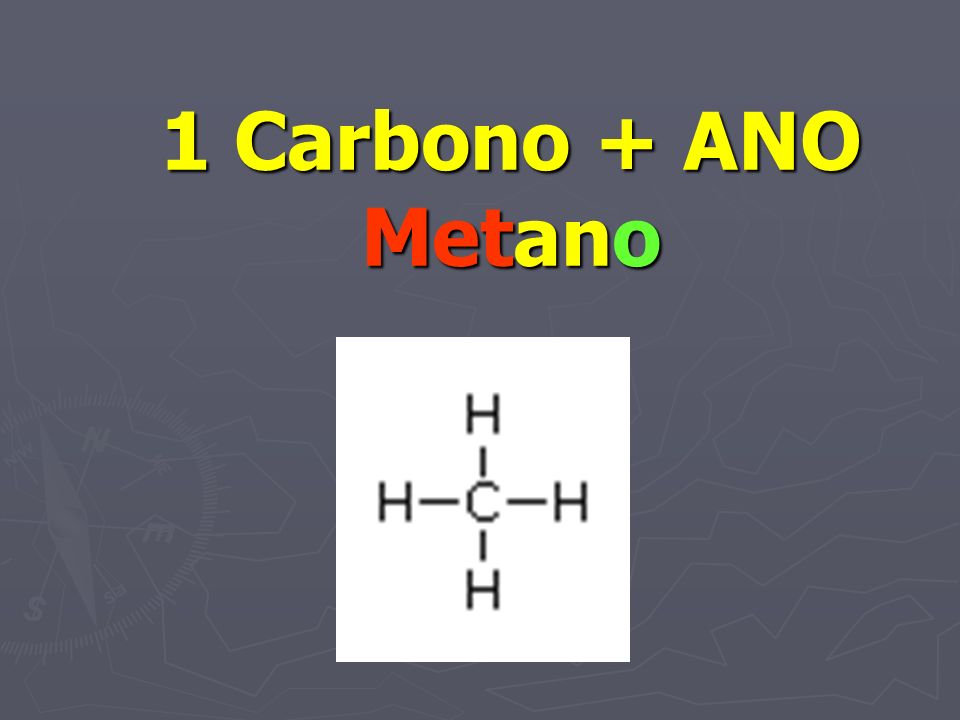 1 Carbono + ANO Metano