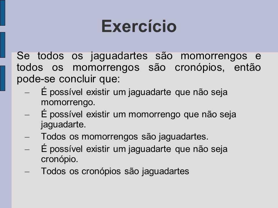 Exercício Se todos os jaguadartes são momorrengos e todos os momorrengos são cronópios, então pode-se concluir que: – É possível existir um jaguadarte