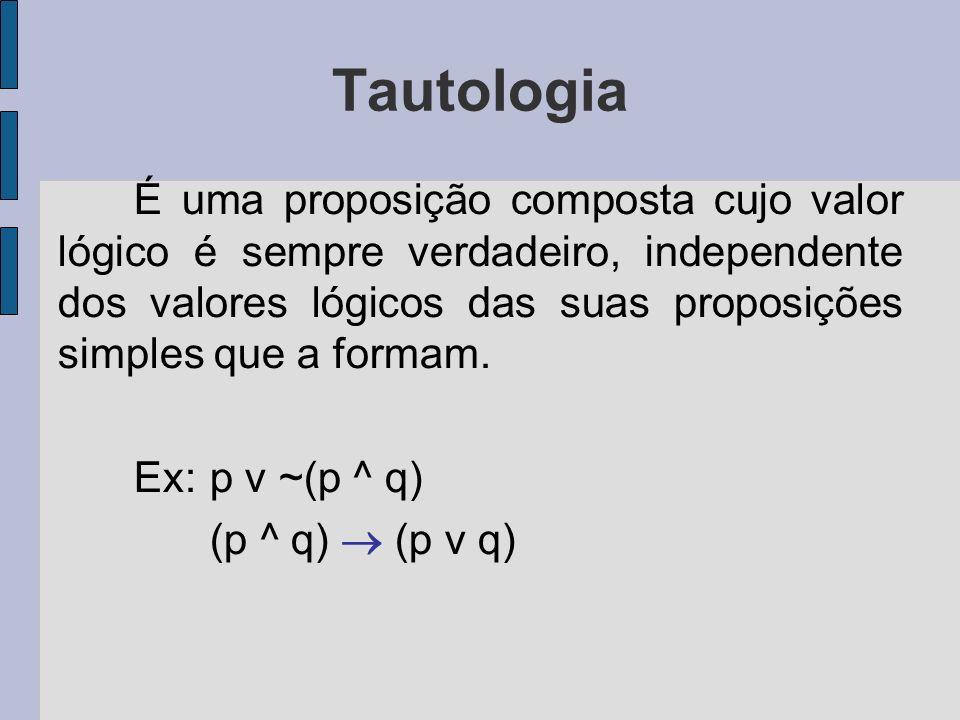Tautologia É uma proposição composta cujo valor lógico é sempre verdadeiro, independente dos valores lógicos das suas proposições simples que a formam.