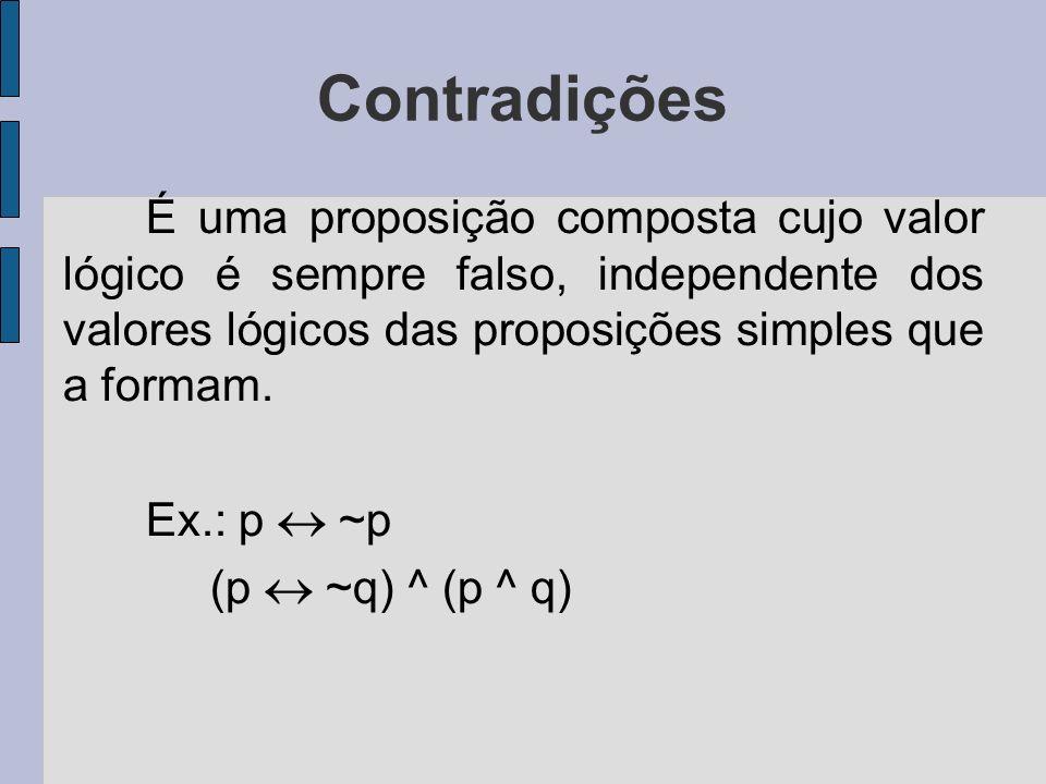 Contradições É uma proposição composta cujo valor lógico é sempre falso, independente dos valores lógicos das proposições simples que a formam. Ex.: p
