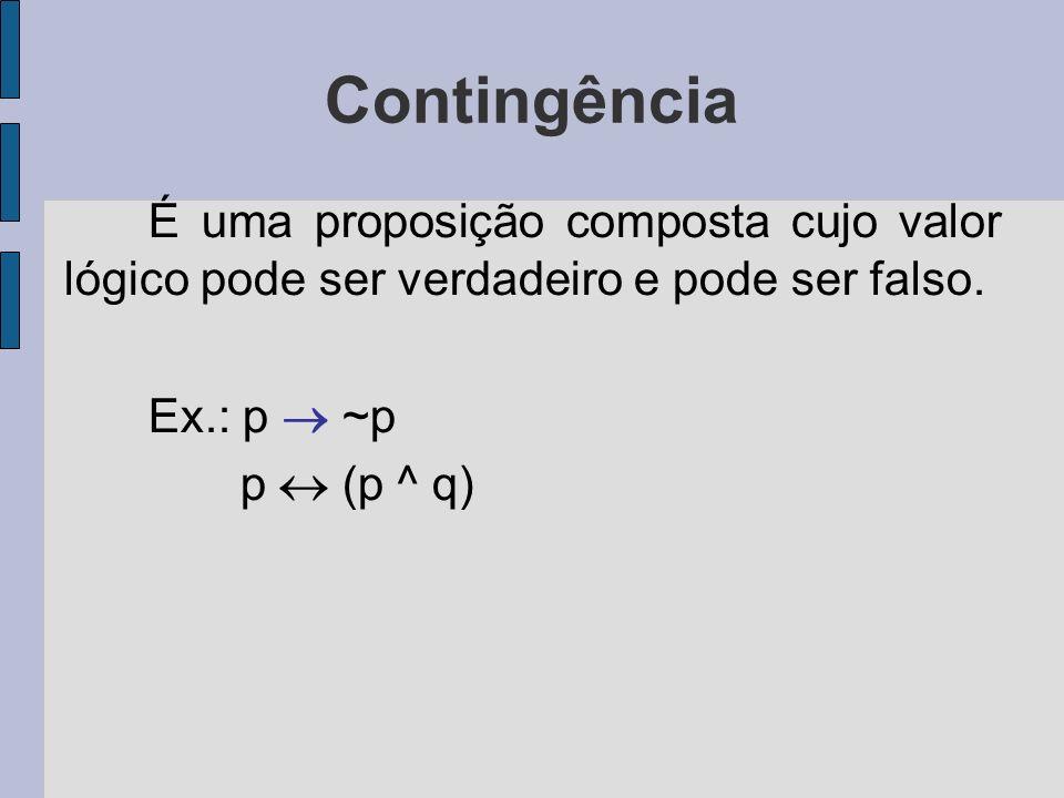 Contingência É uma proposição composta cujo valor lógico pode ser verdadeiro e pode ser falso. Ex.: p ~p p (p ^ q)
