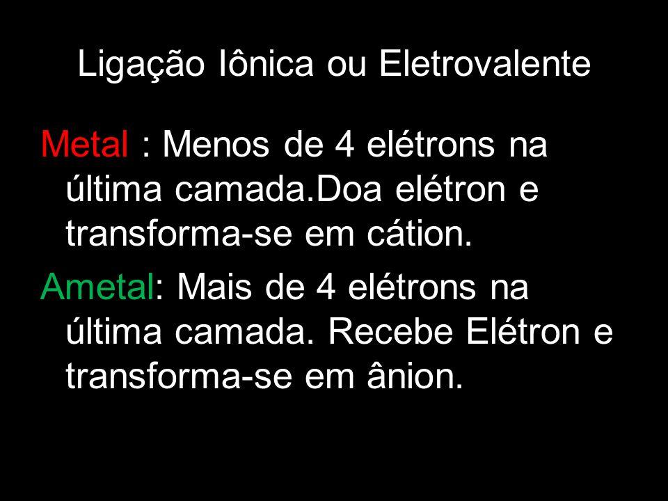 Ligação Iônica ou Eletrovalente Metal : Menos de 4 elétrons na última camada.Doa elétron e transforma-se em cátion. Ametal: Mais de 4 elétrons na últi