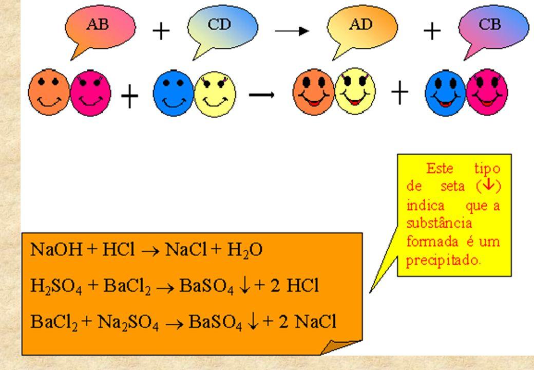 Estas reações ocorrem quando duas substâncias compostas resolvem fazer uma troca e formam-se duas novas substâncias compostas. Vamos aos exemplos?