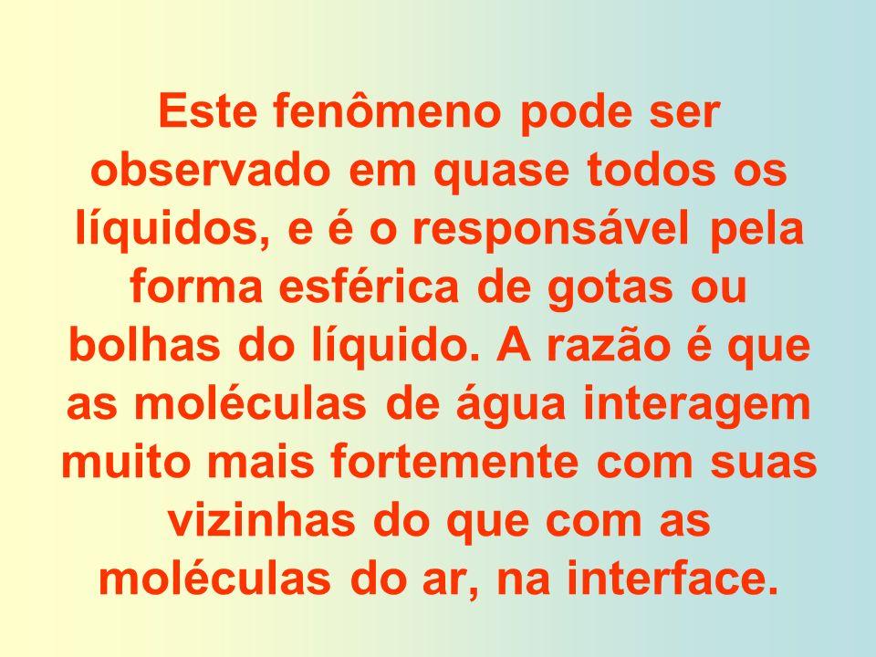 Este fenômeno pode ser observado em quase todos os líquidos, e é o responsável pela forma esférica de gotas ou bolhas do líquido. A razão é que as mol