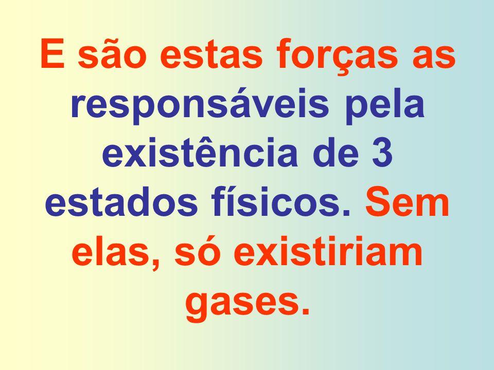 E são estas forças as responsáveis pela existência de 3 estados físicos. Sem elas, só existiriam gases.