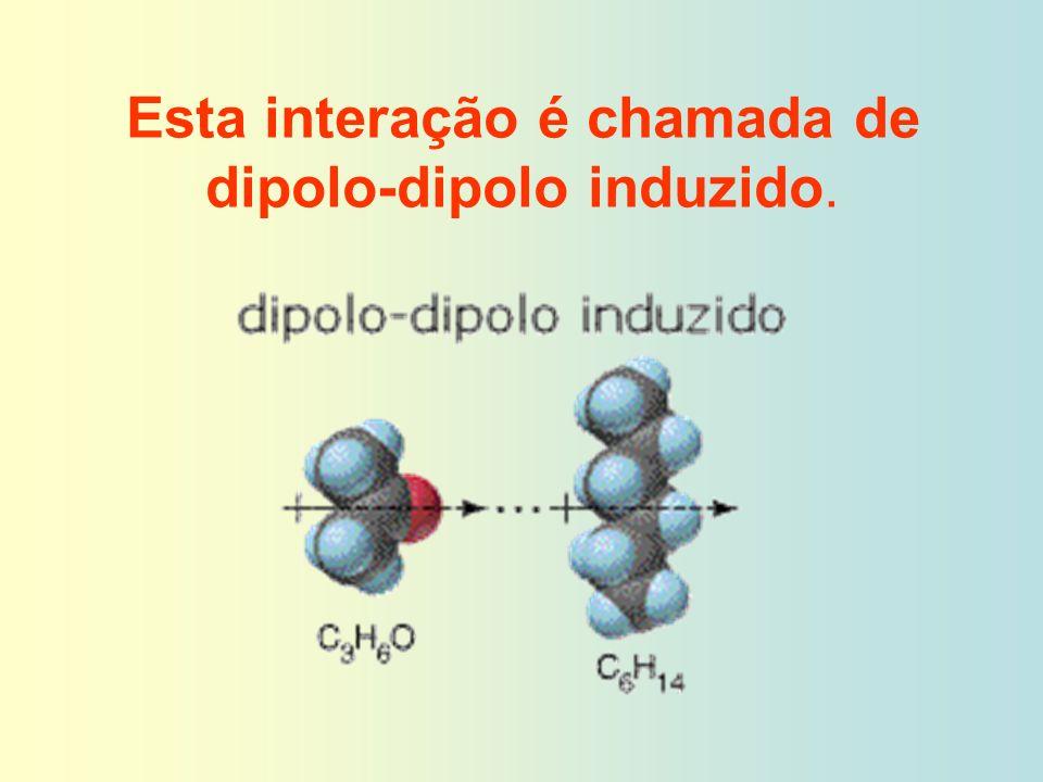 Esta interação é chamada de dipolo-dipolo induzido.