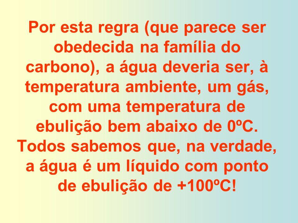 Por esta regra (que parece ser obedecida na família do carbono), a água deveria ser, à temperatura ambiente, um gás, com uma temperatura de ebulição b