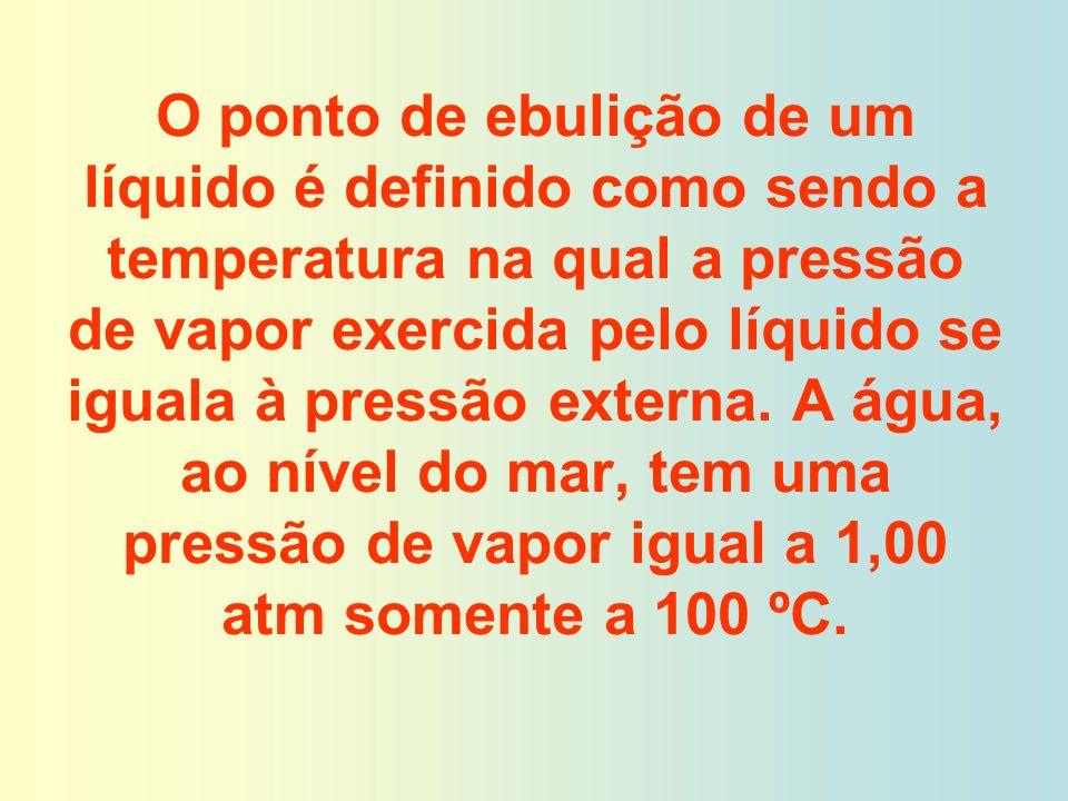 O ponto de ebulição de um líquido é definido como sendo a temperatura na qual a pressão de vapor exercida pelo líquido se iguala à pressão externa. A