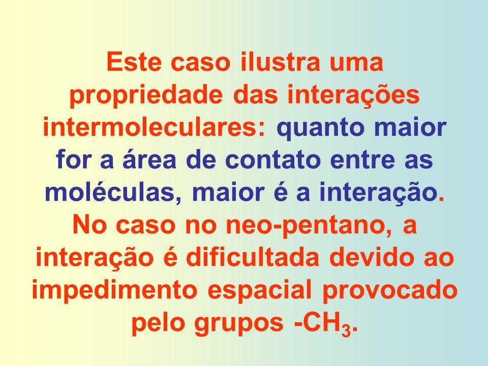 Este caso ilustra uma propriedade das interações intermoleculares: quanto maior for a área de contato entre as moléculas, maior é a interação. No caso