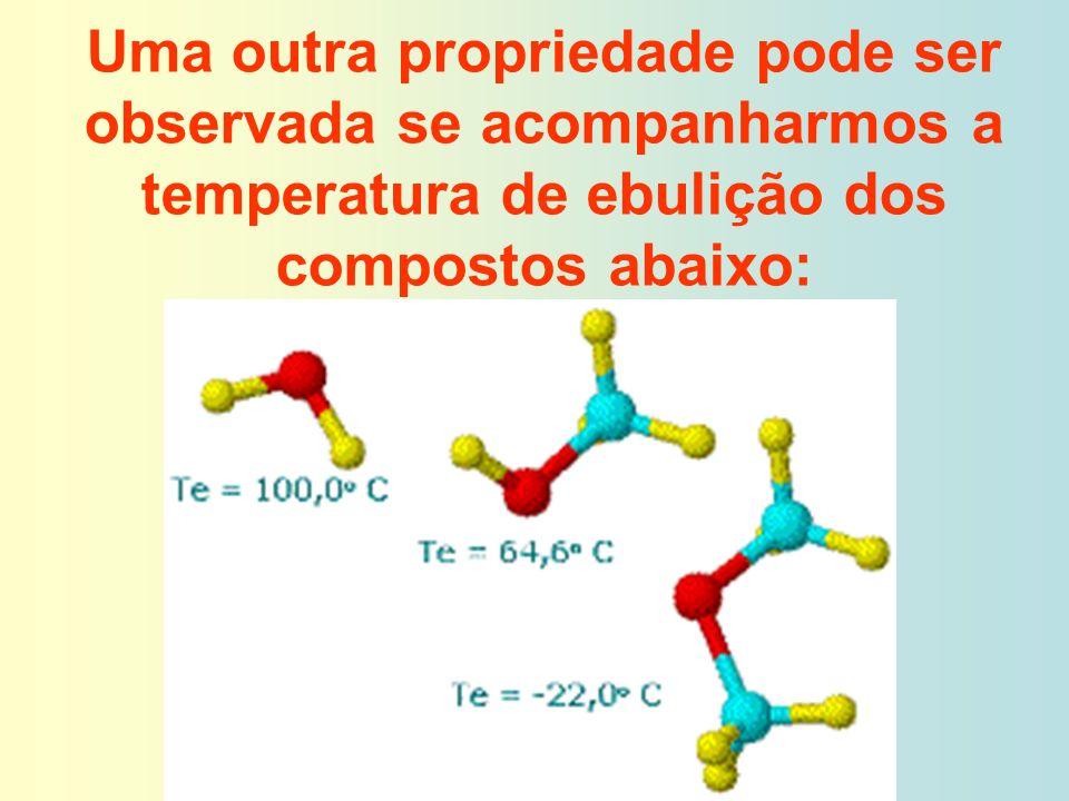 Uma outra propriedade pode ser observada se acompanharmos a temperatura de ebulição dos compostos abaixo: