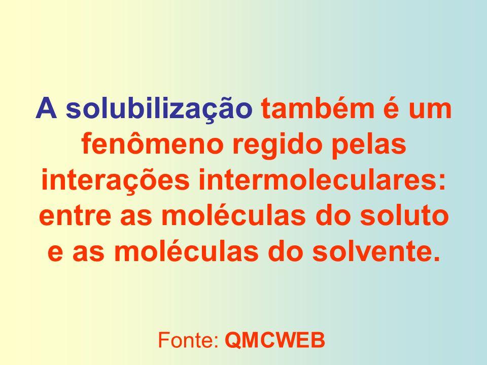 A solubilização também é um fenômeno regido pelas interações intermoleculares: entre as moléculas do soluto e as moléculas do solvente. Fonte: QMCWEB