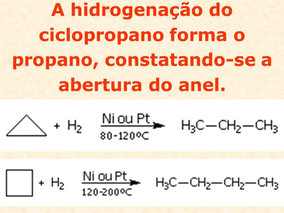 É feita em alcenos ou alcinos, onde são adicionadas moléculas de H 2. (HIDROGENAÇÃO).