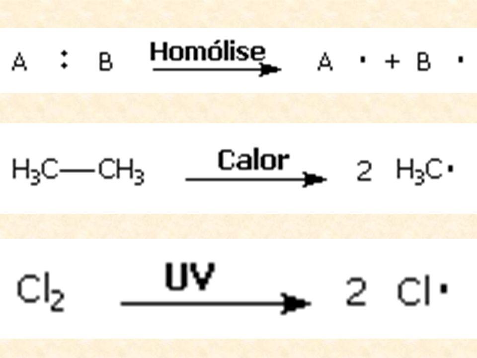 Foi constatado por Markownikoff, que a adição de haletos de hidrogênio ocorre de tal maneira que o de carbono mais hidrogenado hidrogênio se ligará de preferência ao átomo.