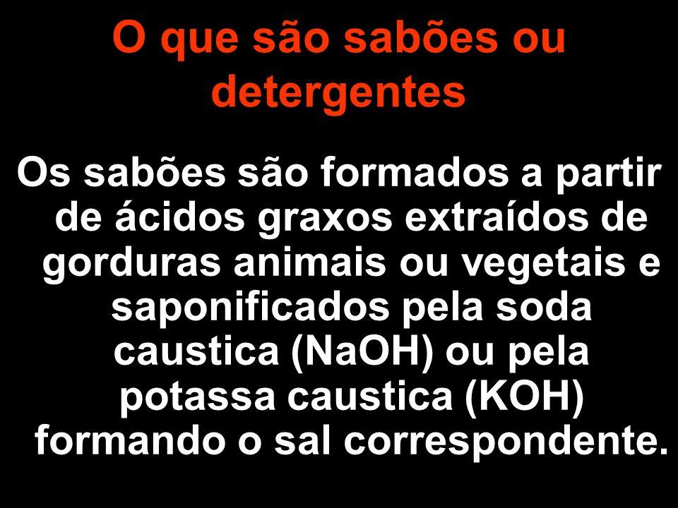 O que são sabões ou detergentes Os sabões são formados a partir de ácidos graxos extraídos de gorduras animais ou vegetais e saponificados pela soda c