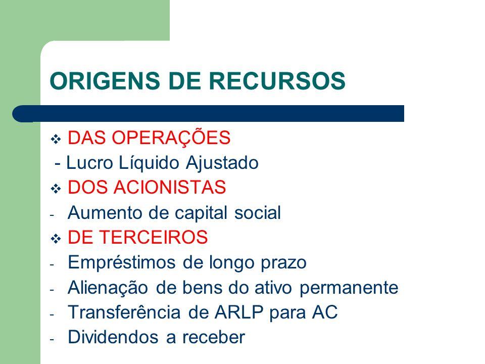 ORIGENS DE RECURSOS DAS OPERAÇÕES - Lucro Líquido Ajustado DOS ACIONISTAS - Aumento de capital social DE TERCEIROS - Empréstimos de longo prazo - Alie