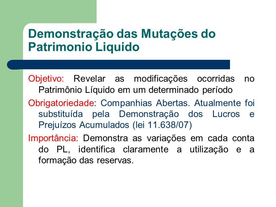 Demonstração das Mutações do Patrimonio Liquido Objetivo: Revelar as modificações ocorridas no Patrimônio Líquido em um determinado período Obrigatori