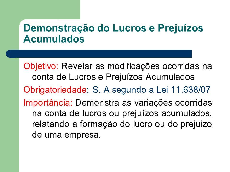 Demonstração do Lucros e Prejuízos Acumulados Objetivo: Revelar as modificações ocorridas na conta de Lucros e Prejuízos Acumulados Obrigatoriedade: S