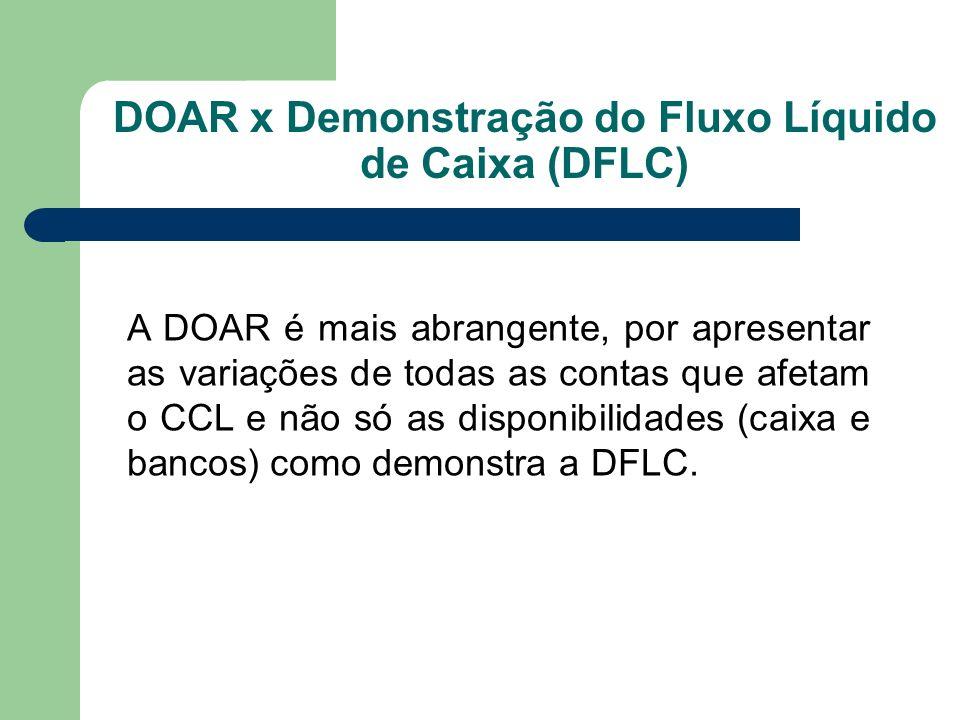 DOAR x Demonstração do Fluxo Líquido de Caixa (DFLC) A DOAR é mais abrangente, por apresentar as variações de todas as contas que afetam o CCL e não s