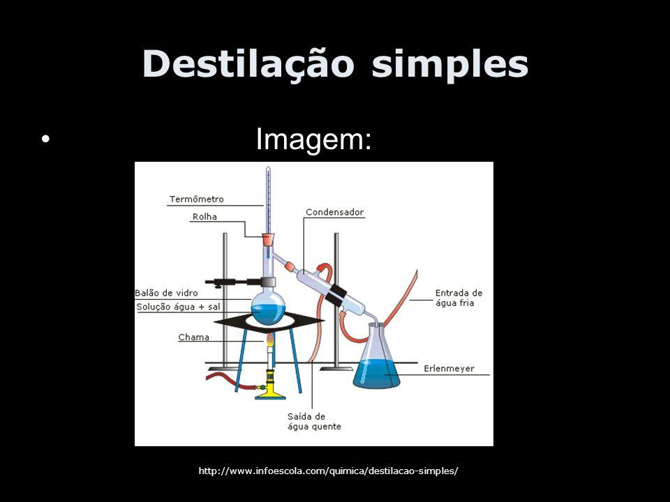 Destilação simples Imagem: http://www.infoescola.com/quimica/destilacao-simples/
