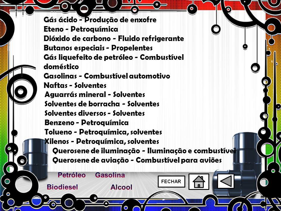A Petrobras produz diversos tipos de gasolina utilizando tecnologia própria, fabricando as diversas frações de petróleo constituintes da gasolina e misturando-as entre si e com os aditivos, através de formulações convenientemente definidas para atender aos requisitos de qualidade do produto.