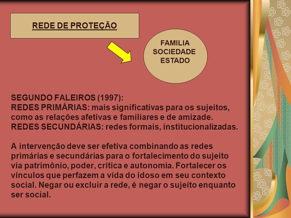 SEGUNDO FALEIROS (1997): REDES PRIMÁRIAS: mais significativas para os sujeitos, como as relações afetivas e familiares e de amizade.