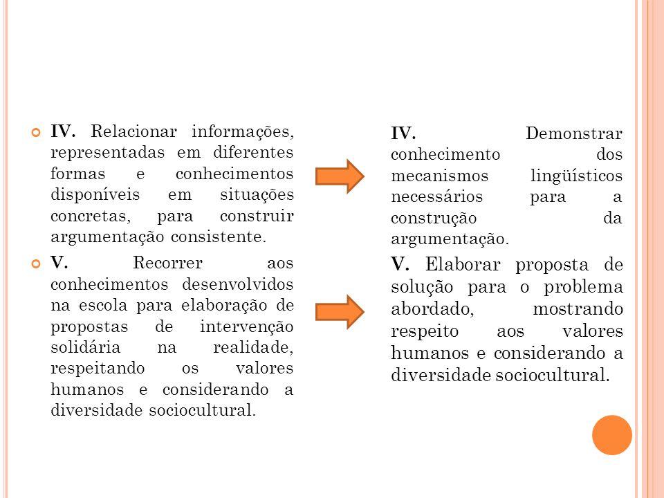 IV. Relacionar informações, representadas em diferentes formas e conhecimentos disponíveis em situações concretas, para construir argumentação consist