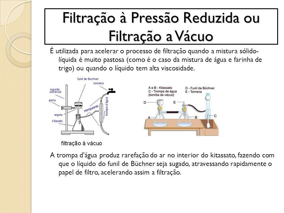 Filtração à Pressão Reduzida ou Filtração a Vácuo É utilizada para acelerar o processo de filtração quando a mistura sólido- líquida é muito pastosa (
