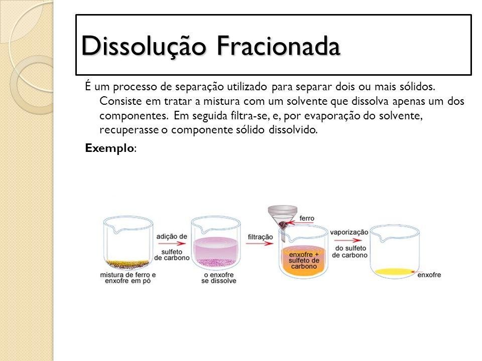 Dissolução Fracionada É um processo de separação utilizado para separar dois ou mais sólidos. Consiste em tratar a mistura com um solvente que dissolv