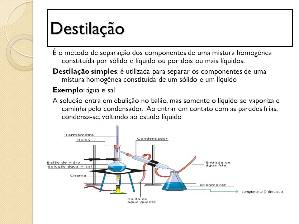 Destilação É o método de separação dos componentes de uma mistura homogênea constituída por sólido e líquido ou por dois ou mais líquidos. Destilação