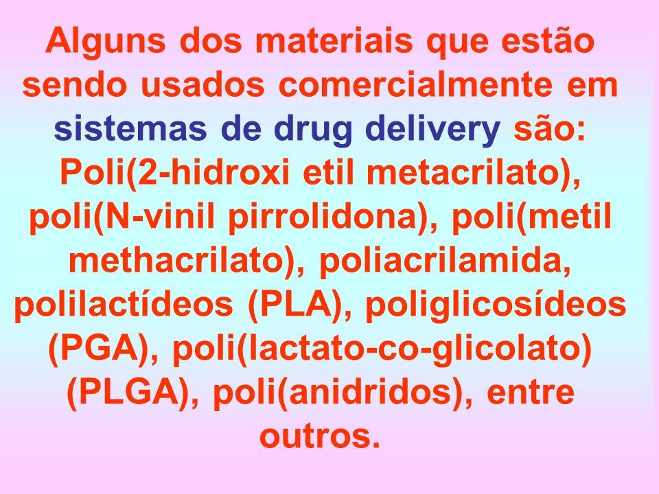 Alguns dos materiais que estão sendo usados comercialmente em sistemas de drug delivery são: Poli(2-hidroxi etil metacrilato), poli(N-vinil pirrolidon