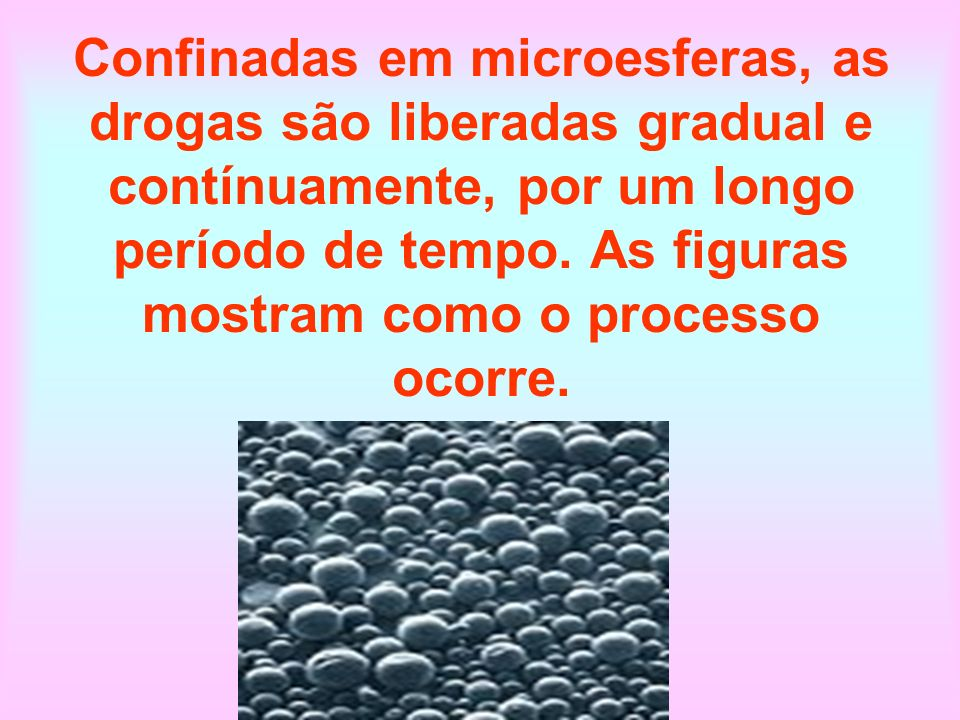 Confinadas em microesferas, as drogas são liberadas gradual e contínuamente, por um longo período de tempo. As figuras mostram como o processo ocorre.