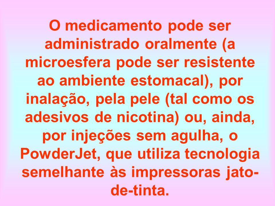 O medicamento pode ser administrado oralmente (a microesfera pode ser resistente ao ambiente estomacal), por inalação, pela pele (tal como os adesivos