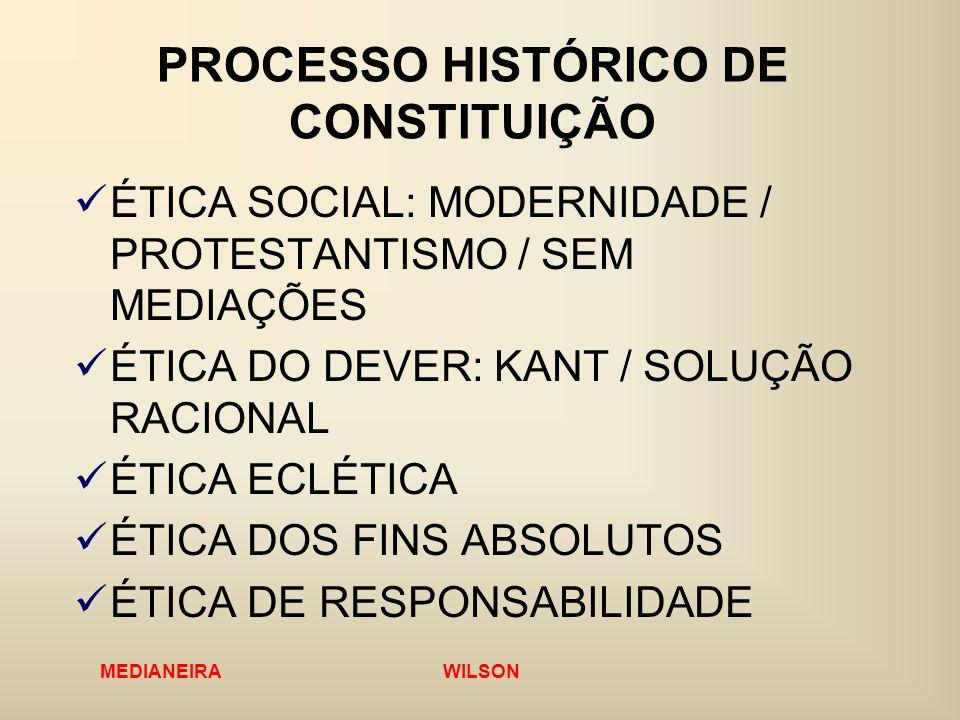 MEDIANEIRA WILSON PROCESSO HISTÓRICO DE CONSTITUIÇÃO ÉTICA SOCIAL: MODERNIDADE / PROTESTANTISMO / SEM MEDIAÇÕES ÉTICA DO DEVER: KANT / SOLUÇÃO RACIONA