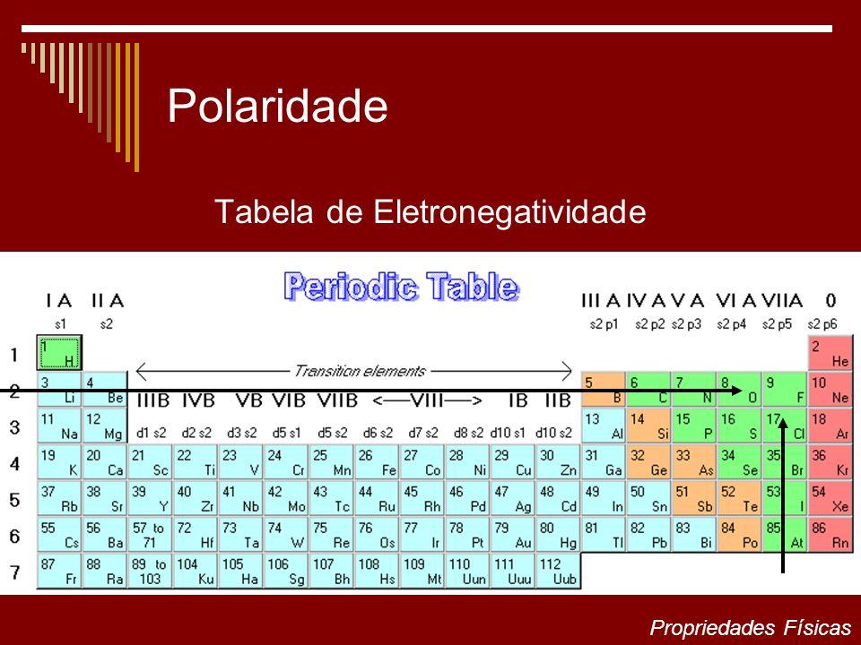 Polaridade Tabela de Eletronegatividade Propriedades Físicas
