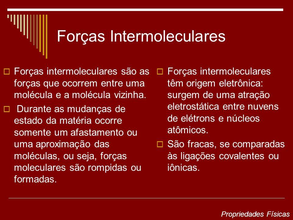 Forças Intermoleculares Forças intermoleculares são as forças que ocorrem entre uma molécula e a molécula vizinha. Durante as mudanças de estado da ma