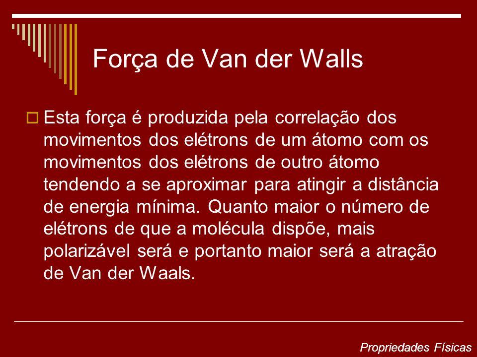 Força de Van der Walls Esta força é produzida pela correlação dos movimentos dos elétrons de um átomo com os movimentos dos elétrons de outro átomo te