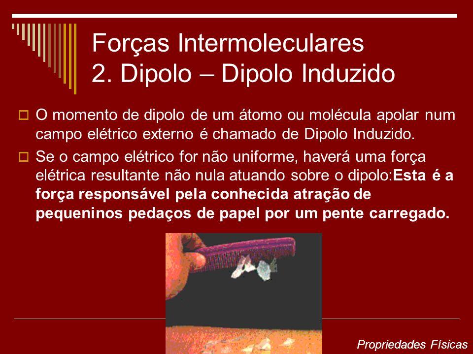 Forças Intermoleculares 2. Dipolo – Dipolo Induzido O momento de dipolo de um átomo ou molécula apolar num campo elétrico externo é chamado de Dipolo
