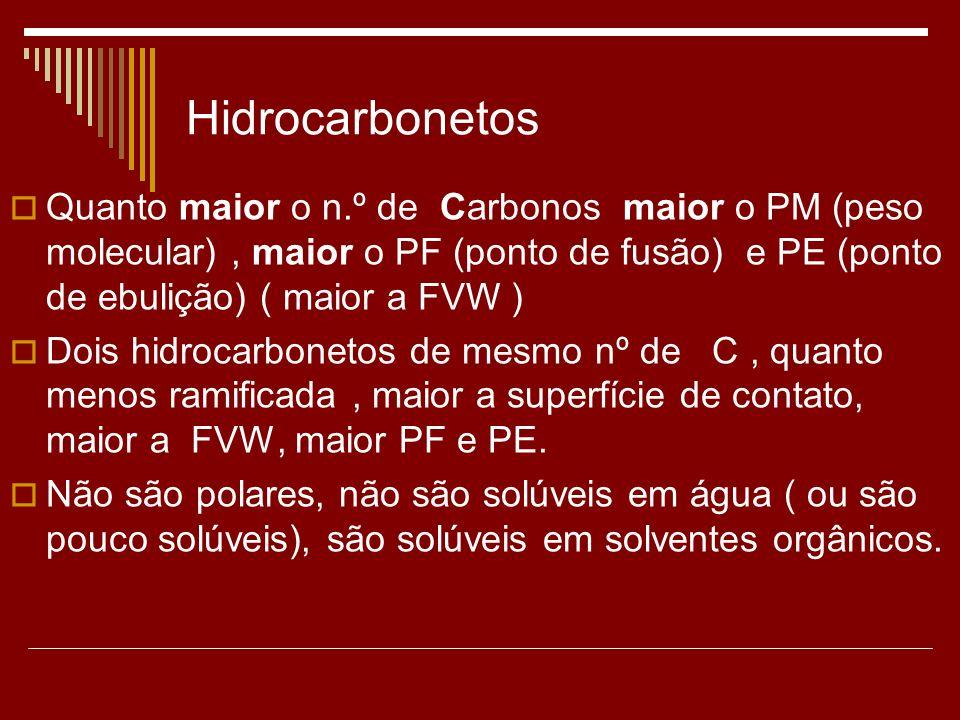 Hidrocarbonetos Quanto maior o n.º de Carbonos maior o PM (peso molecular), maior o PF (ponto de fusão) e PE (ponto de ebulição) ( maior a FVW ) Dois