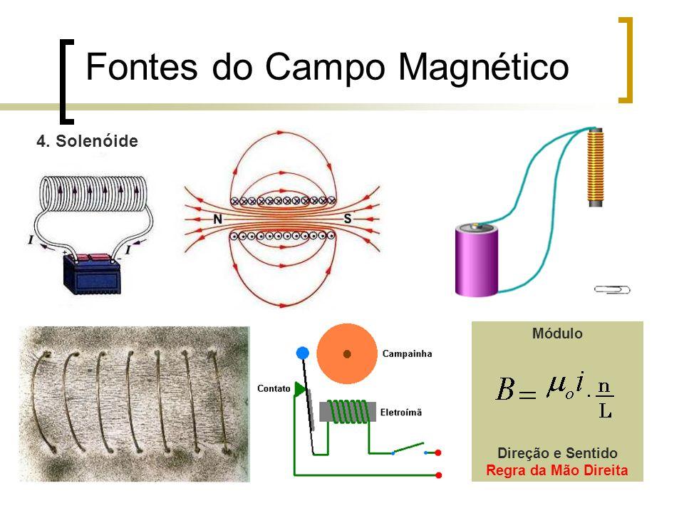 Fontes do Campo Magnético 4. Solenóide Módulo Direção e Sentido Regra da Mão Direita