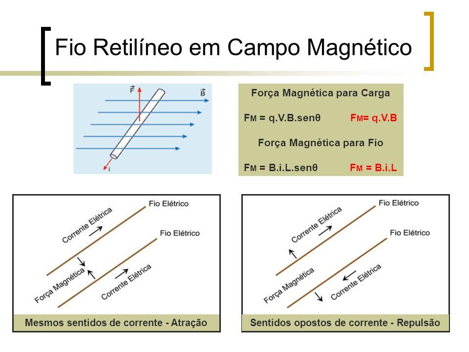 Fio Retilíneo em Campo Magnético Força Magnética para Carga F M = q.V.B.senθ F M = q.V.B Força Magnética para Fio F M = B.i.L.senθ F M = B.i.L Mesmos
