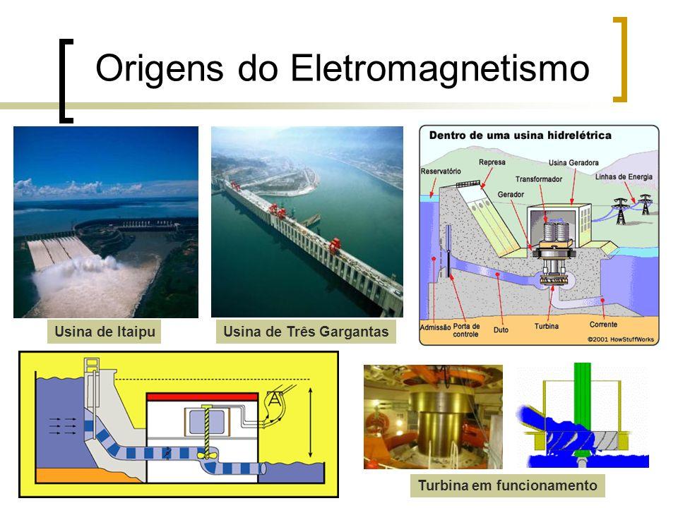 Origens do Eletromagnetismo Usina de ItaipuUsina de Três Gargantas Turbina em funcionamento