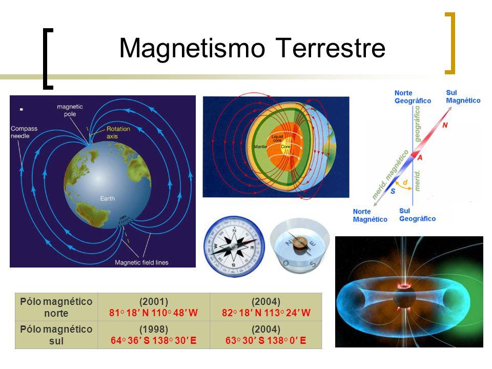 Magnetismo Terrestre Pólo magnético norte (2001) 81° 18 N 110° 48 W (2004) 82° 18 N 113° 24 W Pólo magnético sul (1998) 64° 36 S 138° 30 E (2004) 63°