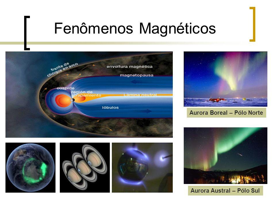 Fenômenos Magnéticos Aurora Boreal – Pólo Norte Aurora Austral – Pólo Sul