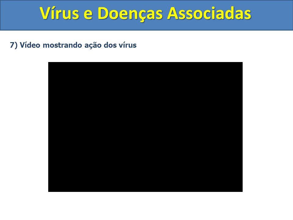 Vírus e Doenças Associadas 7) Vídeo mostrando ação dos vírus