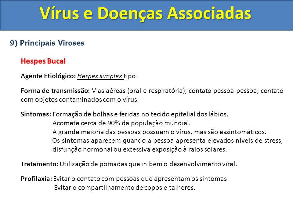 Vírus e Doenças Associadas 9) Principais Viroses Hespes Bucal Agente Etiológico: Herpes simplex tipo I Forma de transmissão: Vias aéreas (oral e respi