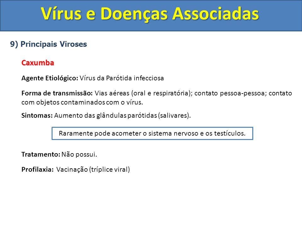 Vírus e Doenças Associadas 9) Principais VirosesCaxumba Agente Etiológico: Vírus da Parótida infecciosa Forma de transmissão: Vias aéreas (oral e resp